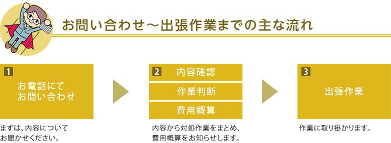 flow_2-1